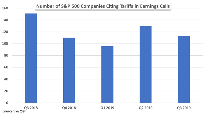 3 Things to Know When Trading Earnings Announcements