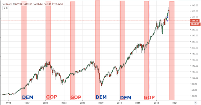 As S&P 500 Crashes: What Can the Authorities Do to Stop the Bleeding?