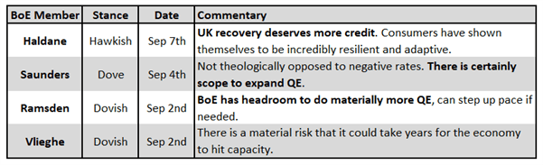 Bank of England Rate Decision Preview - What Matters