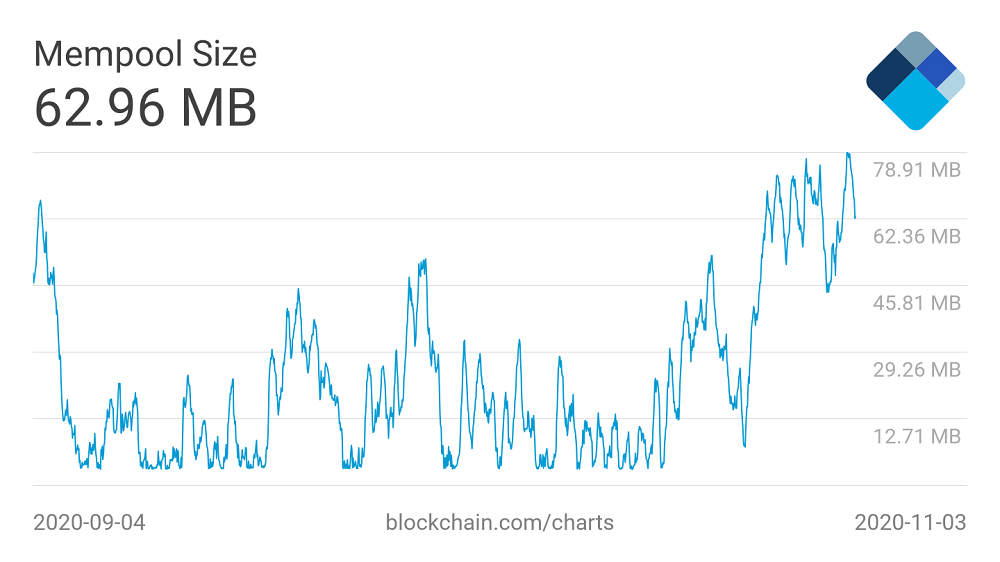 BTC just had its Biggest Mining Difficulty Drop Since 2011