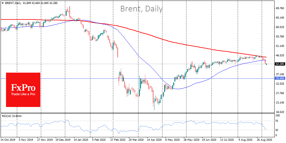 Crude Oil may fall to the $35 area before sellers stop