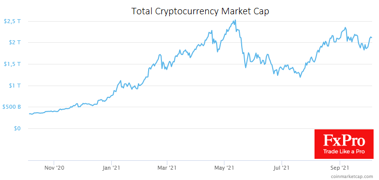 Cryptocurrencies Shake off the Fears