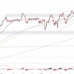 DAX 30 & FTSE 100 Wedge Breaks Look Imminent, Catalyst Required