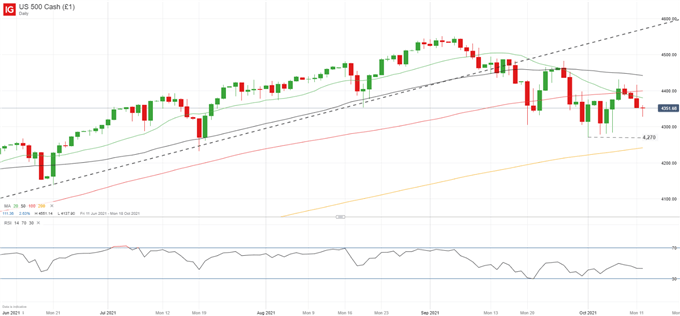 DAX 40 Pushes Aside Worsening ZEW as Equities Steady Ahead of US CPI