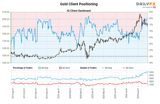 Gold Price Forecast: Once More, into the Jackson Hole Abyss - Levels for XAU/USD