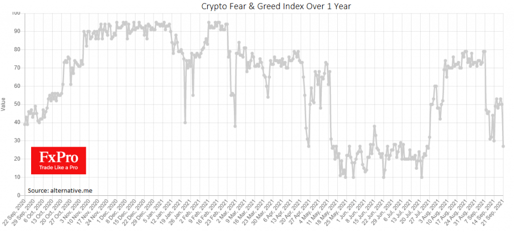 Is it a Buy-the-Dip Moment for Crypto?