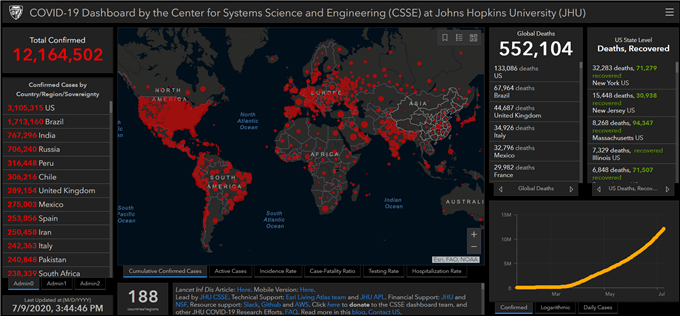 COVID19 cases worldwide